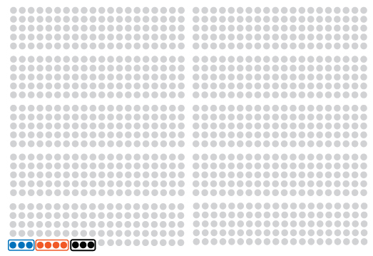 1000 person graphic of men not screened